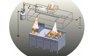 Kitchen Hood Fire Extinguishing System